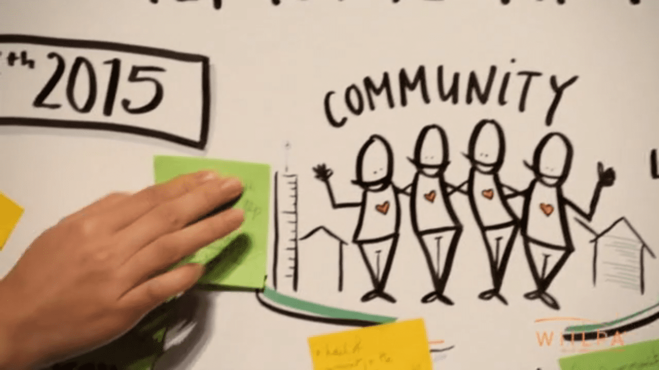 community engagement - The Remembering interactive forum 2015